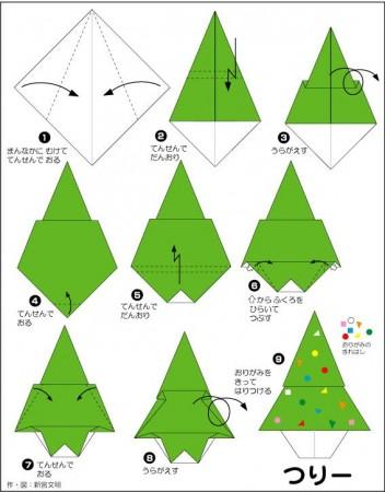 ... 立体・平面いろいろな折り方 : ツリーの折り方 : 折り方